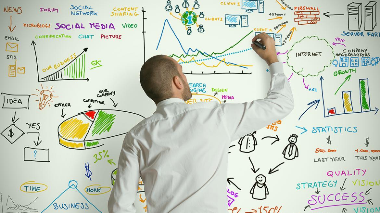 Comment établir un plan marketing ?